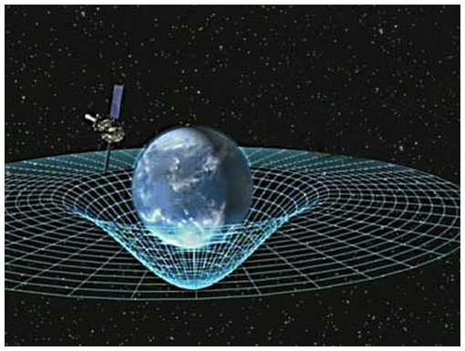 theory-of-gravity